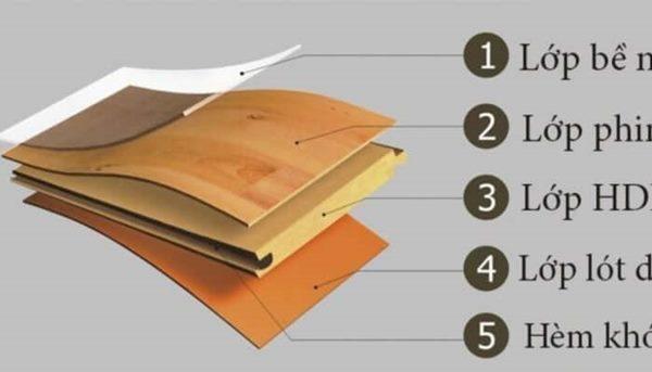 Cấu tạo của gỗ công nghiệp MFC